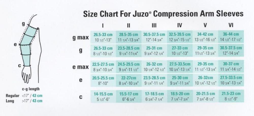 Juzo Soft 2002CGSB Arm Sleeve 30-40mmHg With Silicone Border